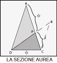 icona 2_04 Sezione Aurea