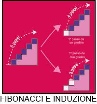 icona 2_05 Fibonacci e Induzione