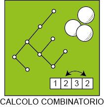 icona 2_06 Calcolo Combinatorio